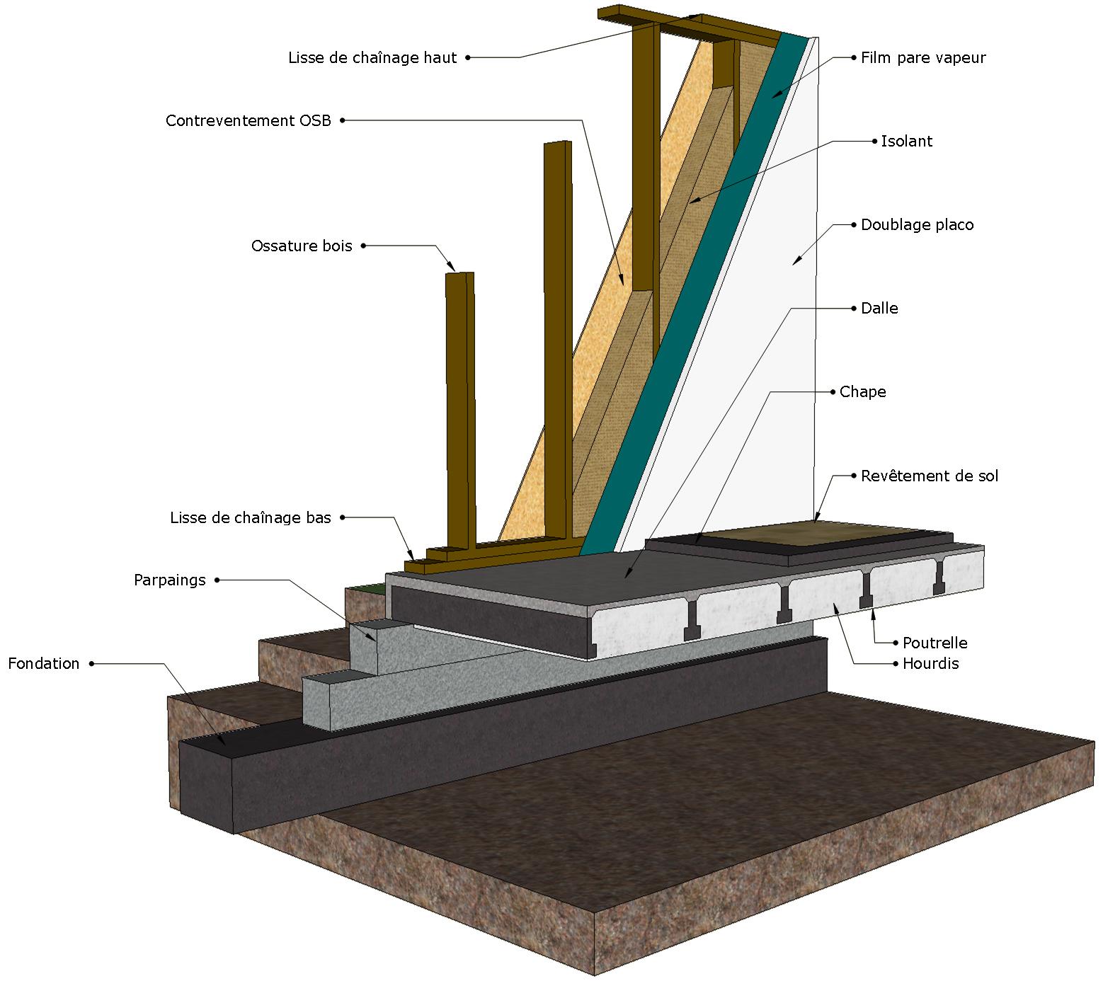 coupe de mur sur vide sanitaire technobat construction. Black Bedroom Furniture Sets. Home Design Ideas